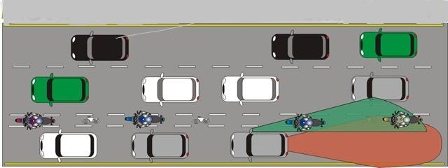 Faixa prioritária, não exclusiva, priorizando a sinalização motivando atitudes mais seguras dos condutores